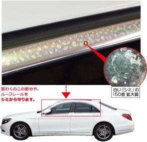 欧州車の窓枠の白い「シミ」