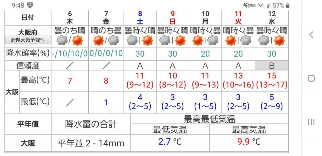 天気は晴れ(*´з`)